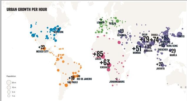 Urban Growth per Hour